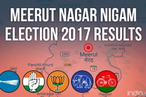 Meerut-Nagar-Nigam-Election-2017-Results