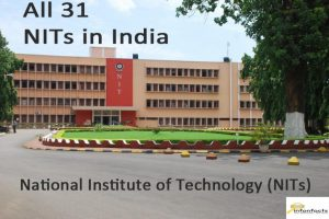 National Institute of Technology (NITs) : Organization and Official Website