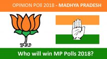 MP-assembly-election-opinion-poll-2018
