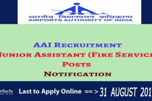 Airports Authority India (AAI) Recruitment 2018 – Apply Online, Eligibility Criteria and Application Fees