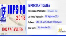 IBPS Recruitment 2018 – Apply for the post (PO/MT)