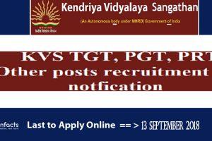 Kendriya Vidyalaya Sangathan (KVS) Recruitment 2018 – Apply Online, Eligibility Criteria and Application Fees