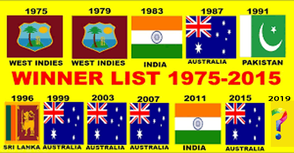 ICC World Cup Winner Lists from 1975 to 2019
