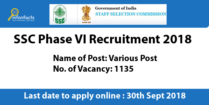 SSC Recruitment 2018 – Apply Online, Eligibility Criteria and Application Fees
