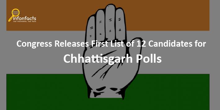 congress-first-list-for-chhattisgarh-polls-2018