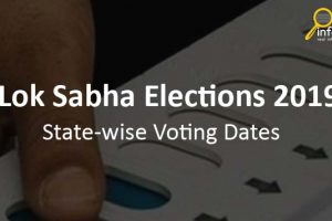 Lok Sabha Elections 2019 state-wise voting dates