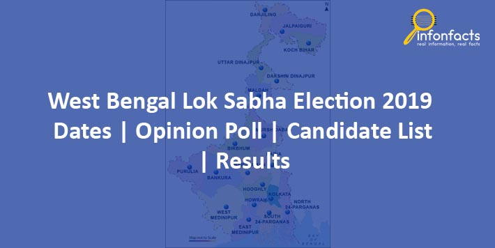 west bengal lok sabha election 2019 dates opinion poll candidate list results