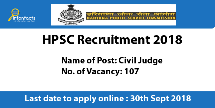 Haryana (HPSC) Recruitment 2018 – Apply Online, Eligibility Criteria and Application Fees