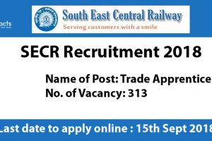 SECR Recruitment 2018 – Apply Online, Eligibility Criteria and Application Fees