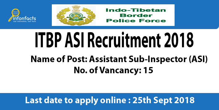 ITBP ASI Recruitment 2018 – Apply Online, Eligibility Criteria and Application Fees