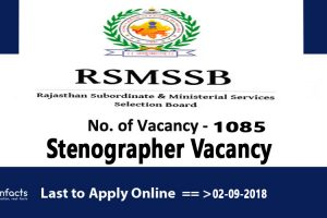 RSMSSB Rajasthan Recruitment 2018 – Apply Online, Eligibility Criteria and Application Fees