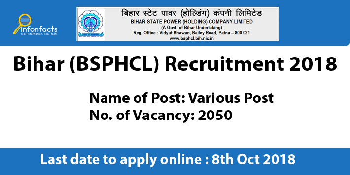 Bihar (BSPHCL) Recruitment 2018 – Apply Online, Eligibility Criteria and Application Fees