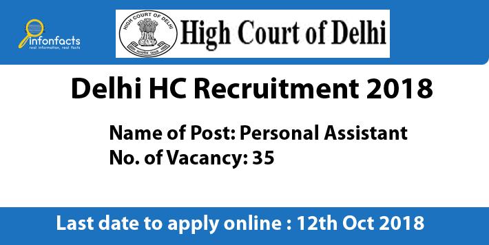 Delhi HC Recruitment 2018 – Apply Online, Eligibility Criteria and Application Fees