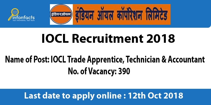 IOCL Recruitment 2018 – Apply Online, Eligibility Criteria and Application Fees