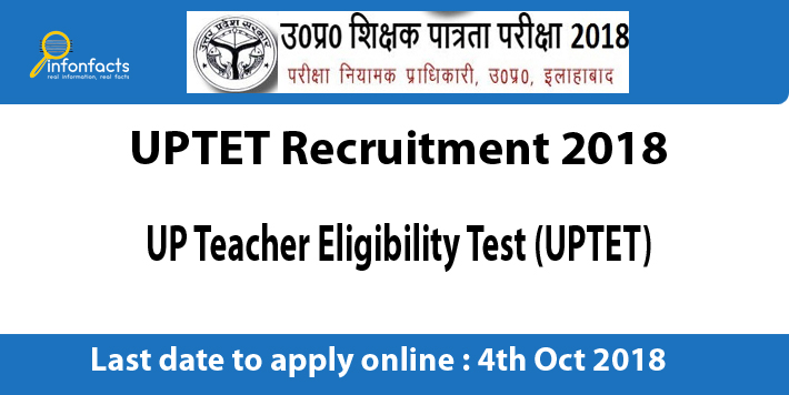 UPTET Exam 2018 – Apply Online, Eligibility Criteria and Application Fees
