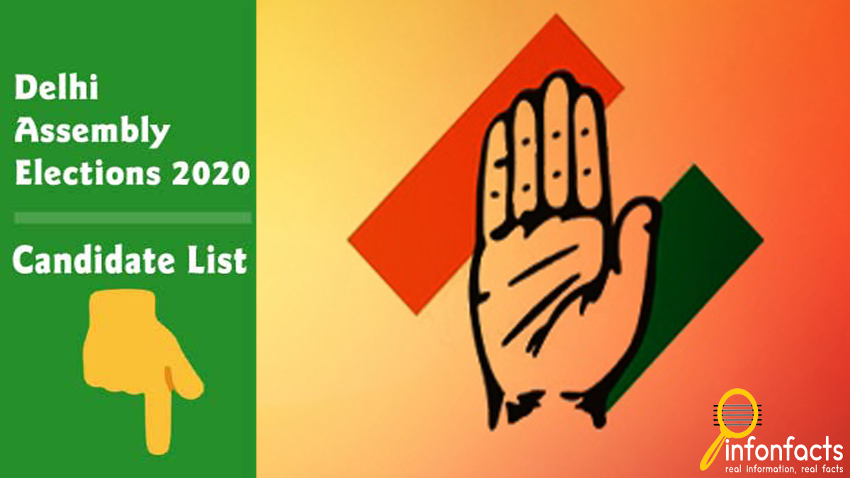 Congress Candidate List Delhi Assembly Election 2020